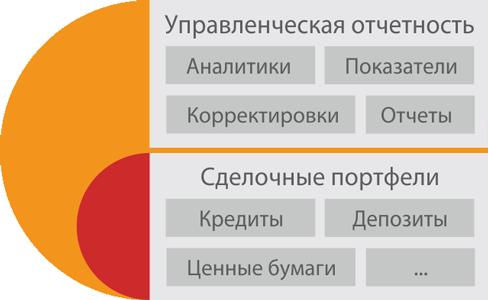 Управленческая-отчетность-3